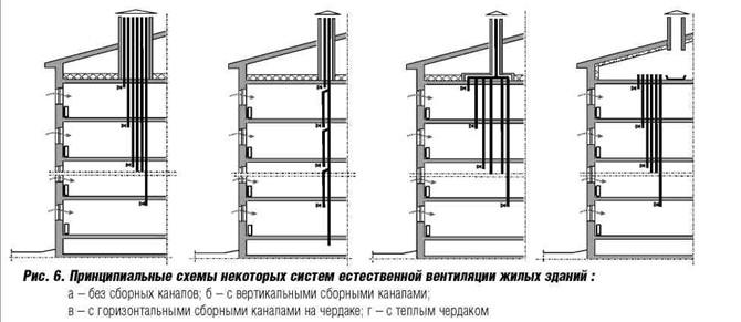 Вентиляция в помещениях.jpg