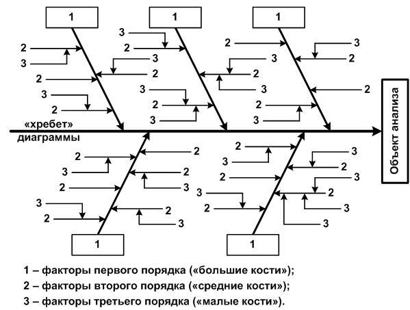 Схема диаграммы.jpg.