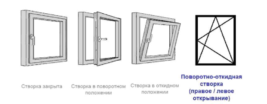 ПО Схема открывания.jpg