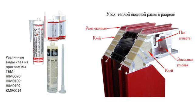 Prokleika uglovyh soedinenii alumin kostrukciyh Alumark.JPG