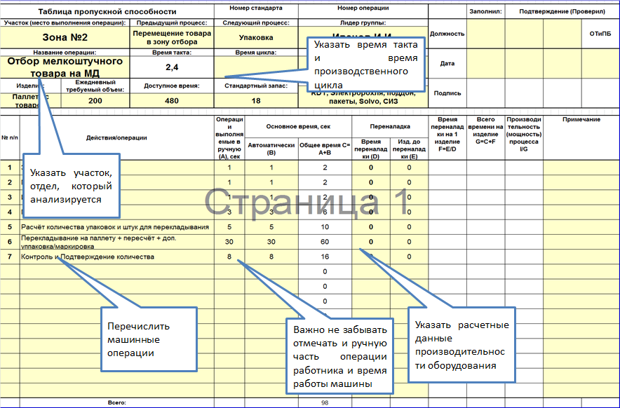 Таблица проп способ.png