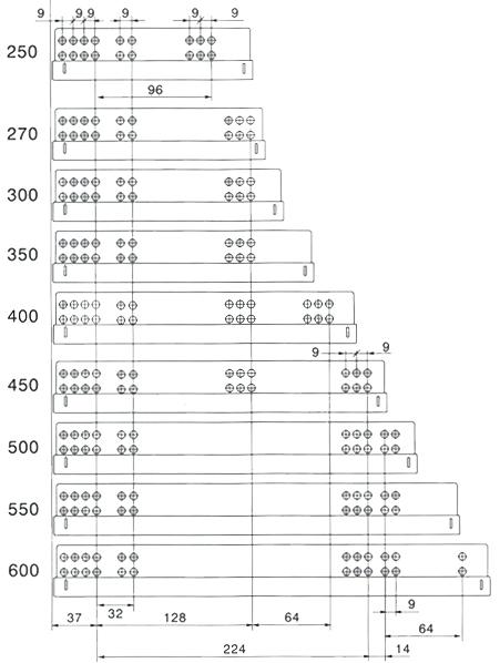 Схема присадки направляющих и