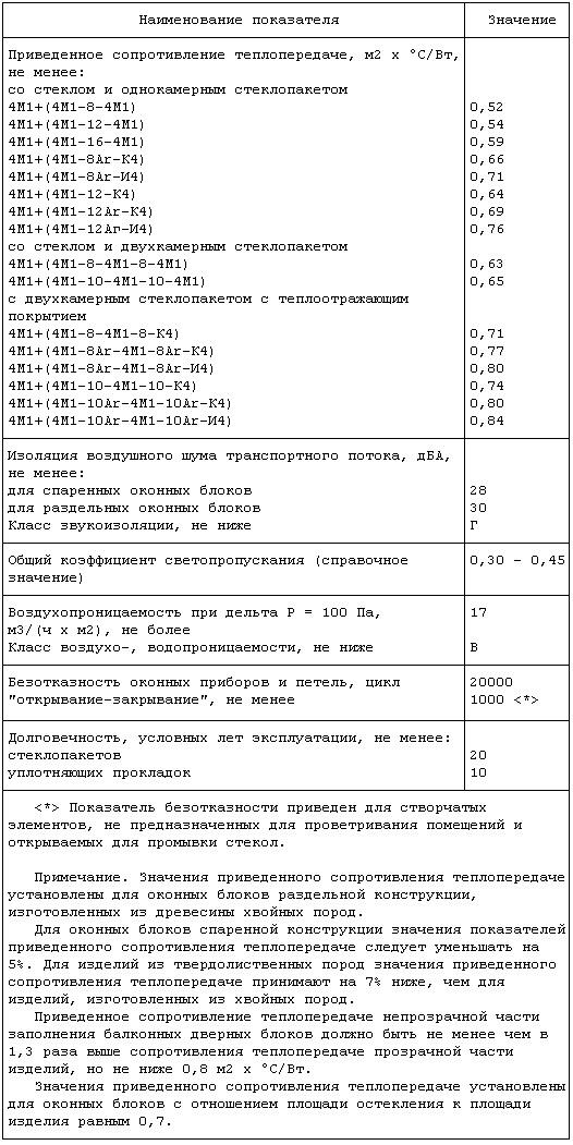 Table2a.jpg