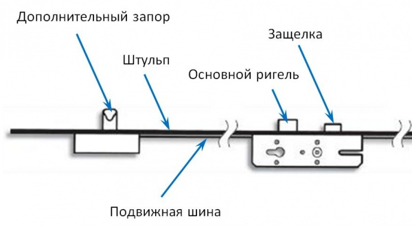 Описание замка.JPG