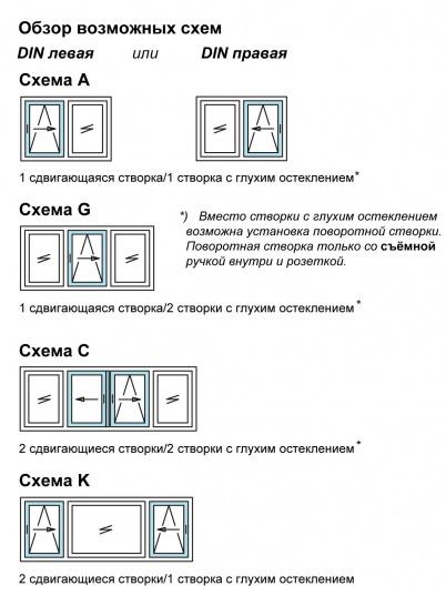 Portal schema otkrivaniya.jpg